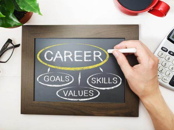 Values and Your Career